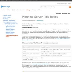 Planning Server Role Ratios: Exchange 2007 Help
