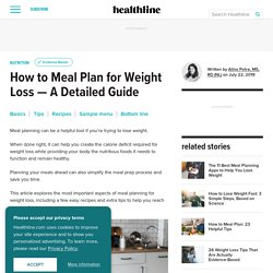 Meal Planning for Weight Loss: Tips, Recipes, and Sample Menu
