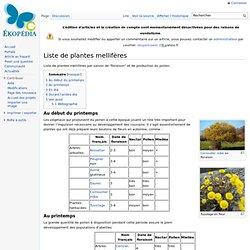 Liste de plantes mellifères