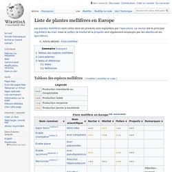 Liste de plantes mellifères en Europe