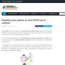 Plantilla para aplicar el ciclo PHVA de la calidad