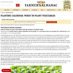 Planting Calendar: When to Plant Vegetables
