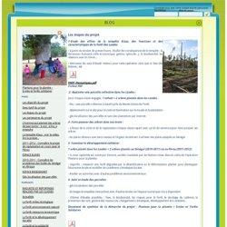 Plantons pour la planète – Ecoles et forêts solidaires - Iconito