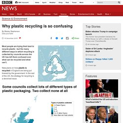 All the plastic you can and cannot recycle