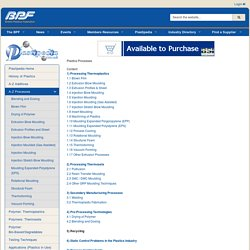 Plastipedia: Plastics Processes