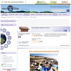 Sacs plastiques distribués en France
