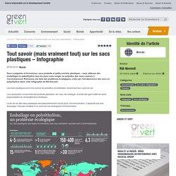 Tout savoir (mais vraiment tout) sur les sacs plastiques - Infographie