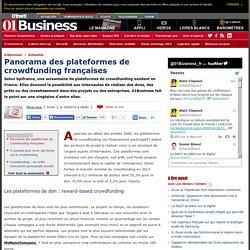 Panorama des plateformes de crowdfunding françaises via