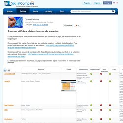 SocialCompare - Comparisons community
