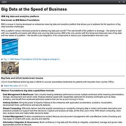 What is big data? - Bringing big data to the enterprise