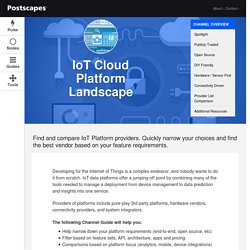IoT Cloud Platform Landscape