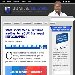 What Social Media Platforms are Best for YOUR Business? [INFOGRAPHIC]