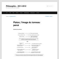 Platon, l'image du tonneau percé