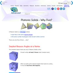 Platonic Solids - Why Five?