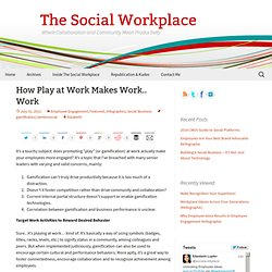 How Play at Work Makes Work.. Work