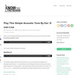 www.knowthefretboard