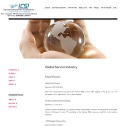 ICSI - International Chamber for Service Industry