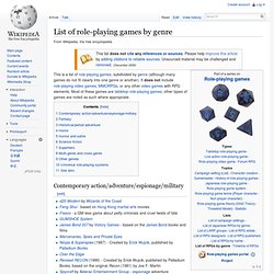 List of role-playing games by genre