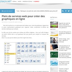 Plein de services web pour créer des graphiques en ligne