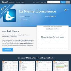 La Pleine Conscience App Ranking and Store Data
