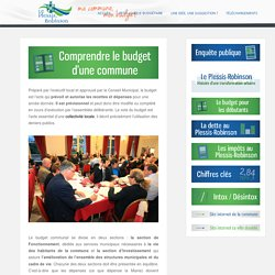 Le Plessis-Robinson : ma commune, mon budget