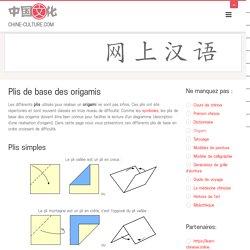 Plis de base des origamis