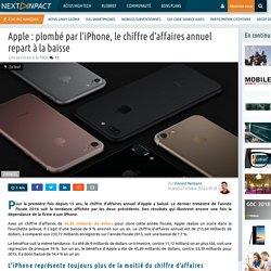 Apple : plombé par l'iPhone, le chiffre d'affaires annuel repart à la baisse