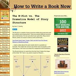 The W-Plot Novel Structure vs. Dramatica