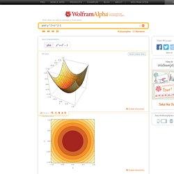 plot y^2+z^2-1
