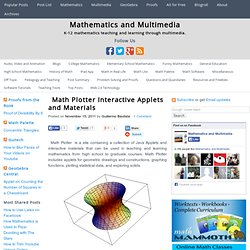 Math Plotter Interactive Applets and Materials Mathematics and Multimedia