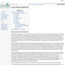 Luup Plugins ByHand