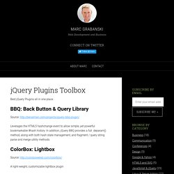 List of Useful jQuery Plugins: jQuery, JavaScript