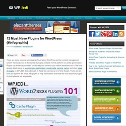 12 Must Have Plugins for WordPress {#Infographic}