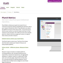 PlumX Metrics - Plum Analytics