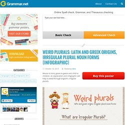 Weird plurals: Latin and Greek origins, irregular plural noun forms [infographic]