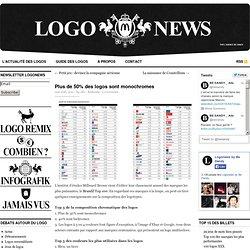 Plus de 50% des logos sont monochromes