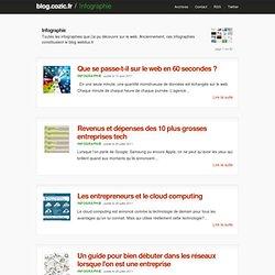 Webilus.com