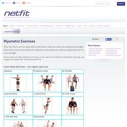 Plyometric Exercises for Basketball & Plyometric Training