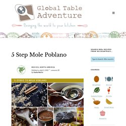hacer mole poblano in my kitchen how to make mole mole enmoladas ...