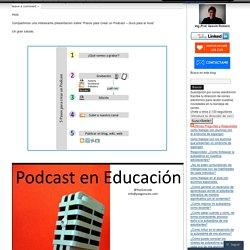 Pasos para Crear un Podcast – Guía para el Aula