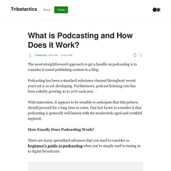 What is Podcasting and How Does it Work?