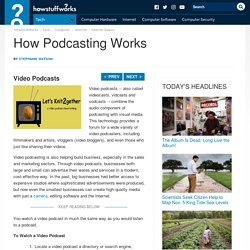 """Video Podcast"""""""