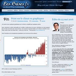» Point sur le climat en graphiques