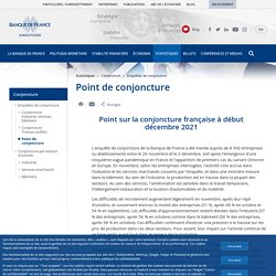 Point de conjoncture