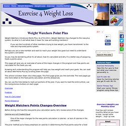 Points Plus - Weight Watchers