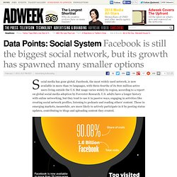 Data Points: Social System