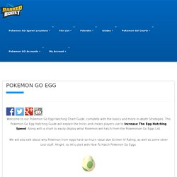 Pokemon GO Egg Hatching Chart