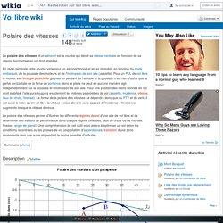 Polaire des vitesses - Vol libre wiki - Wikia