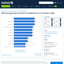 Poland: how young people use phones 2020