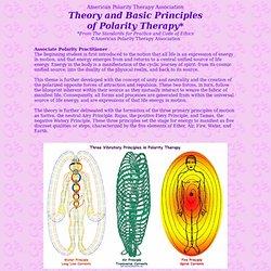 Polarity Theory & Principles, Energy Healing, Esoteric Healing. Spiritual Healing Principles